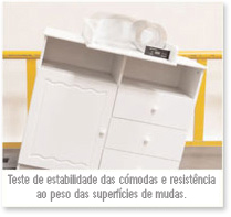 Teste de estabilidade das cómodas e resistência ao peso das superfícies de mudas